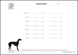 Dog Weight Page